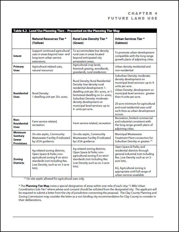 2008_Comp_Plan-Table_4-2-Land_Use_Planning_Tiers-wBlack_Border.jpg